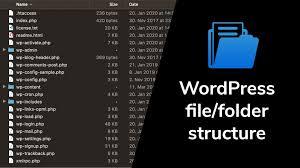 wordpress file folder structure explained