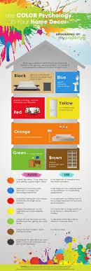 Color Psychology: Home Decor. | Deloufleur Decor & Designs | (618) 985