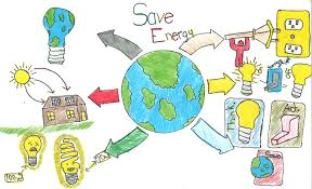 Save Electricity Chart Save Electricity Posters Drawing For Kids Google Search In