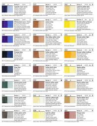 Green Shade Chart Rublev Colours Artists Oil Color Chart Oil Paints