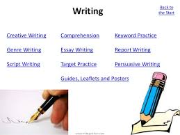 essay writing generator essay random essay maker fake essay generator photo resume essay instant essay typer random essay maker