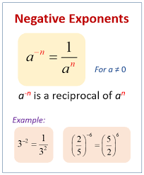 Exponents Anchor Chart Negative Exponents Examples Solutions Videos