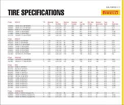 Bicycle Tire Sizes Online Charts Collection