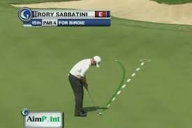 Why Aimpoint Will Save Your Putting A Basic Introduction