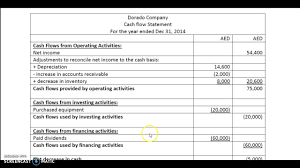 cash statements cash flow statements solution part 1 question 2 youtube