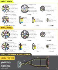 trailer wiring diagrams etrailer com extraordinary 7 way diagram 7 pin wiring diagram trailer plug at Semi Trailer Wiring Diagram 7 Way
