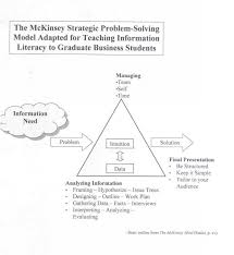 information literacy and the mckinsey model the mckinsey mckinsey model graphic