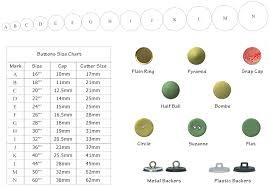 Britex Button Sizing Chart Printable Button Size Chart Related Keywords Suggestions