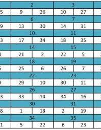 Grenada Playway Chart Diamond Chart Play Whe Bedowntowndaytona Com