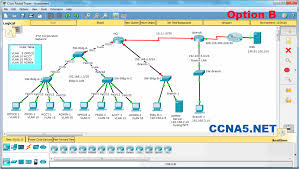 routing and switching ccna 2 v6 0 routing switching essentials practice skills
