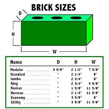 size of a brick green leaf brick sizes and shapes
