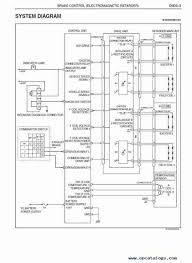 hino radio wiring diagram picture schematic data wiring hino wiring schematics wiring diagrams american motors radio wiring diagram hino radio wiring diagram picture schematic