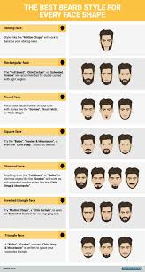 Your Perfect Hair Style best 25 face shape hairstyles ideas long face 6249 by stevesalt.us