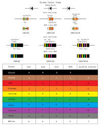 From Resistors To Ics Color Codes 12 Steps With Pictures