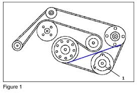 mercedes benz ml320 how do i install the serpentine belt on graphic
