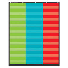 Pocket Charts Organization For The Classroom