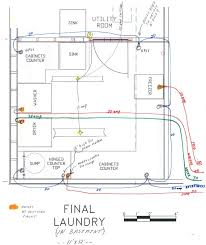 wiring room wiring auto wiring diagram ideas wiring a room diagram wiring image wiring diagram on wiring room