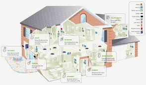 home automation design 1000 ideas. Awesome Home Automation Ideas From Smart System Design House Decor With Picture Of Cool 1000 D