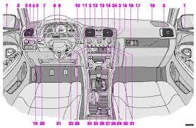 2000 volvo s & v 40 volvo v40 fuse box location pg 16 instruments, switches and controls