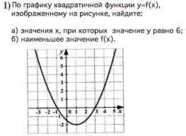Контрольная работа по алгебре за полугодие для класса по   Контрольная работа по алгебре за 1 полугодие для 9 класса по учебнику Никольского С М