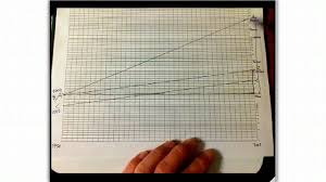 Semilog Graphing Example Youtube