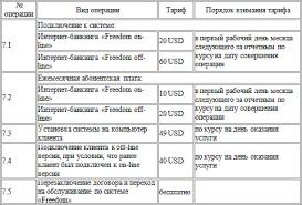 Раздел Основы бухгалтерского учёта то чему учат на курсах  Основы бухгалтерского учёта то чему учат на курсах Бухучет налогообложение управленческий учет самоучитель