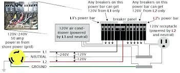 ac wiring diagram library outlet duo therm air rv breaker panel ac wiring diagram library outlet duo therm air rv breaker panel cover plug