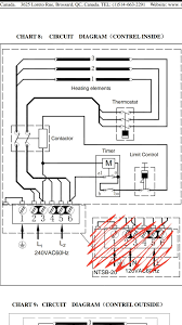 sauna heater wiring diagram sample wiring diagram sample heater wiring diagram 01 grand prix sauna heater wiring diagram collection sauna heater wiring diagram 2 l download wiring diagram