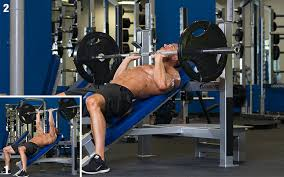 Bench Press  Shoulder Press  Leverage Bench PressIncline Bench Press Grip