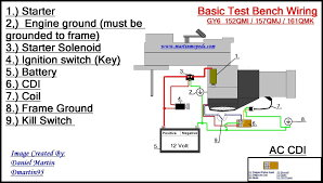 chinese scooter dc cdi wiring diagram wiring diagram rows chinese scooter cdi wiring wiring diagram expert chinese cdi wiring wiring diagram used chinese dc cdi