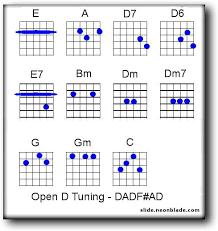 Basic Chords For Open D Tuning In 2019 Guitar Lessons