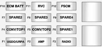 2011 camaro fuse diagram wiring diagram value 2011 camaro fuse box on wiring diagram mega 2011 camaro stereo wiring diagram 2011 camaro fuse diagram