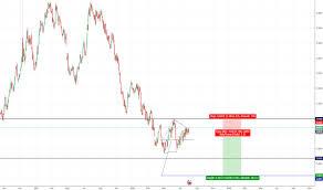 Malaysian Ringgit To Australian Dollar Chart Audmyr Chart Rate And Analysis Tradingview