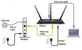 router hookup diagram wiring diagram world wireless router setup diagram success wiring diagram home linksys router hookup diagram router hookup diagram