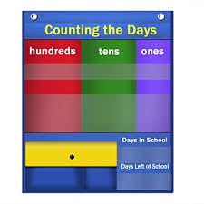 Godery Counting Caddie Pocket Chart Place Value Charts