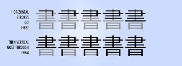 Kanji Chart With Stroke Order Kanji Stroke Order How To Guess It Every Time