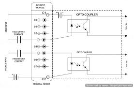 plc input wiring diagram plc output wiring diagram and plc input plc input wiring diagram programmable logic controller plc wiki odesie by tech transfer
