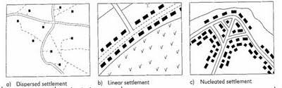 Settlement Patterns Stunning Geography 48 Map Reading Types Of Settlement Patterns