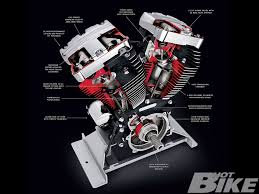 harley davidson engine diagram harley diy wiring diagrams monster motor a look inside harley s 120r engine hot bike