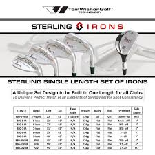 Sterling Irons Chart Game Improvement Golf