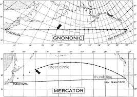 Chart Projections Michael Gunawan