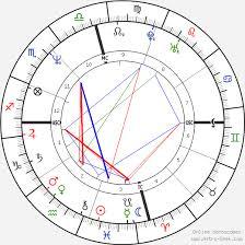 Richard Ramirez Birth Chart Horoscope Date Of Birth Astro