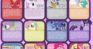 My Little Pony Personality Chart Derpy Hooves Studio Hey Kids Lets Take A Test