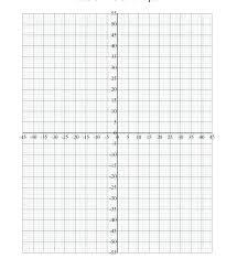 Quadrant Worksheets Beautilife Info