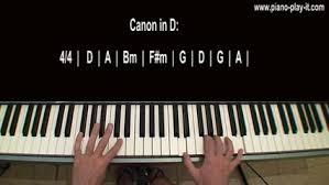 Canon in d major beginner piano sheet music tadpole edition. Canon In D Piano Sheet Music