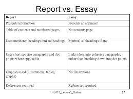 essay sub headings online writing lab traditional essay format resume cv cover letter science boon or bane essay words science boon or bane essay science