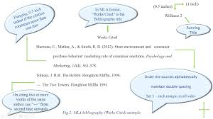 Mla Format Examples To Guide You With Appropriate Citation Styles