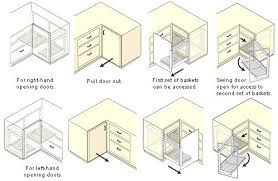 kitchen cabinet plans. Kitchen Cabinet Plans X Pdf
