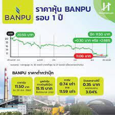 BANPU ทุ่ม 5 พันลบ. ซื้อคืน 385... - หุ้นสมาร์ท - HoonSmart : เสนอความจริง  ทุกการลงทุน