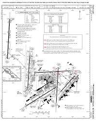 Medellin Airport Chart Amsterdam Schiphol Spotting Guide Spotterguide Net